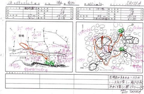 黄金崎公園ビーチ&安良里 沖の根 水中マップ